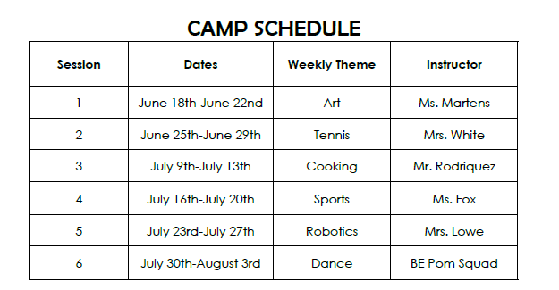 Camp Names English for Summer Camps 2018